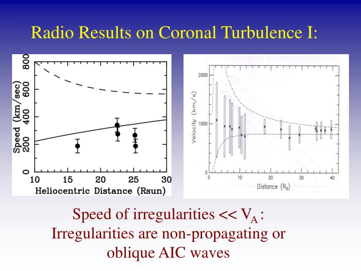Radio Results on Coronal Turbulence I: