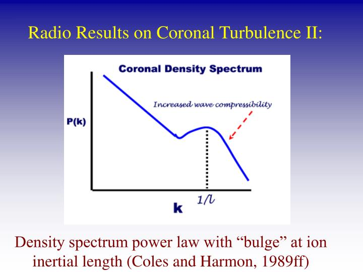 Radio Results on Coronal Turbulence II: