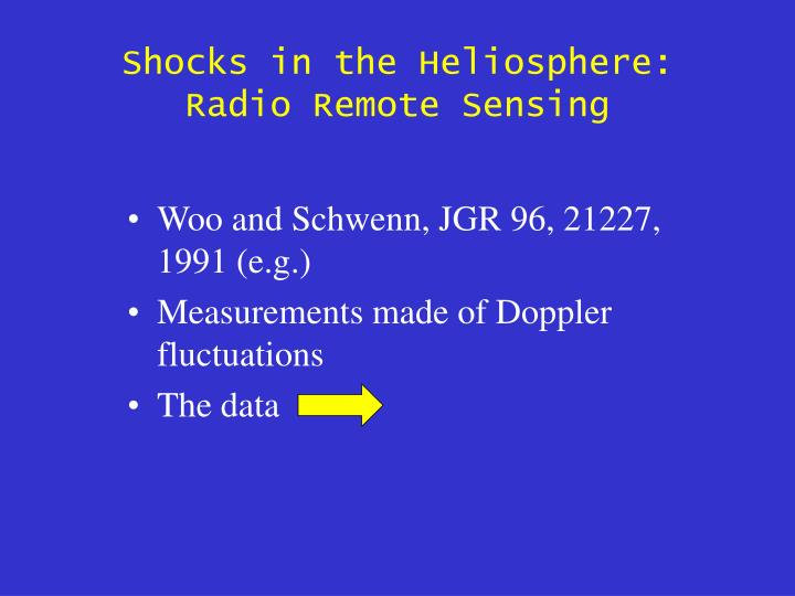 Shocks in the Heliosphere: Radio Remote Sensing