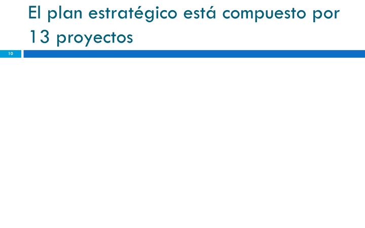 El plan estratégico está compuesto por 13 proyectos
