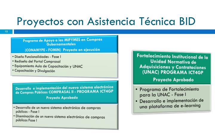 Proyectos con Asistencia Técnica BID
