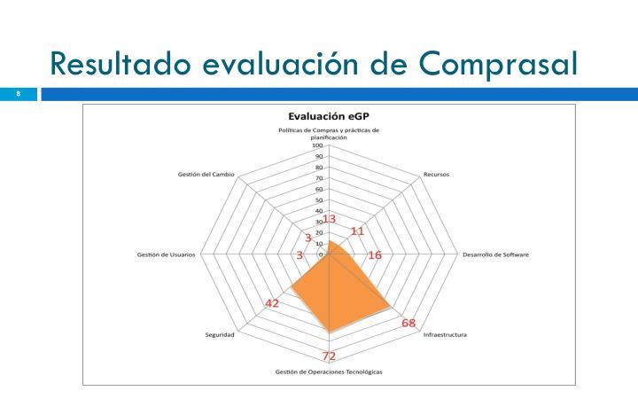Resultado evaluación de Comprasal