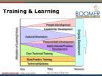 training learning1