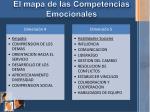 el mapa de las competencias emocionales1