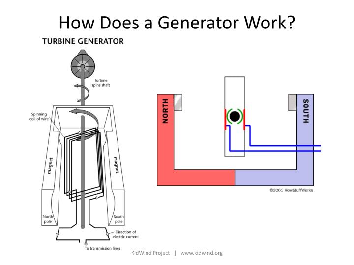 ppt wind energy basics powerpoint presentation id 6415190. Black Bedroom Furniture Sets. Home Design Ideas