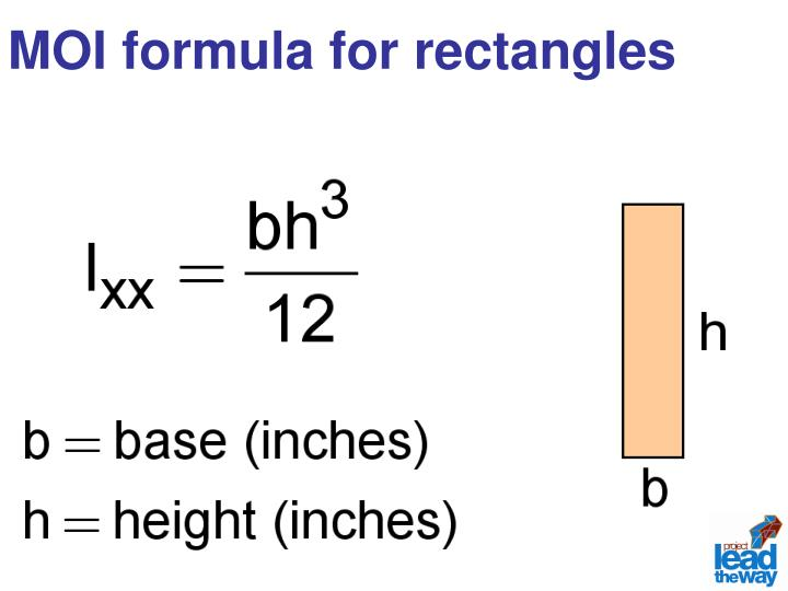 MOI formula for rectangles