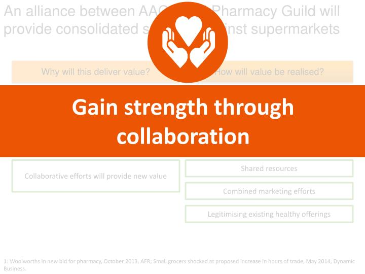 An alliance between AACS and Pharmacy Guild will provide consolidated strength against supermarkets
