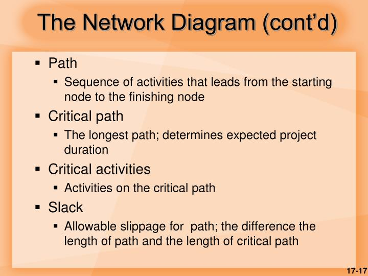 The Network Diagram (cont'd)
