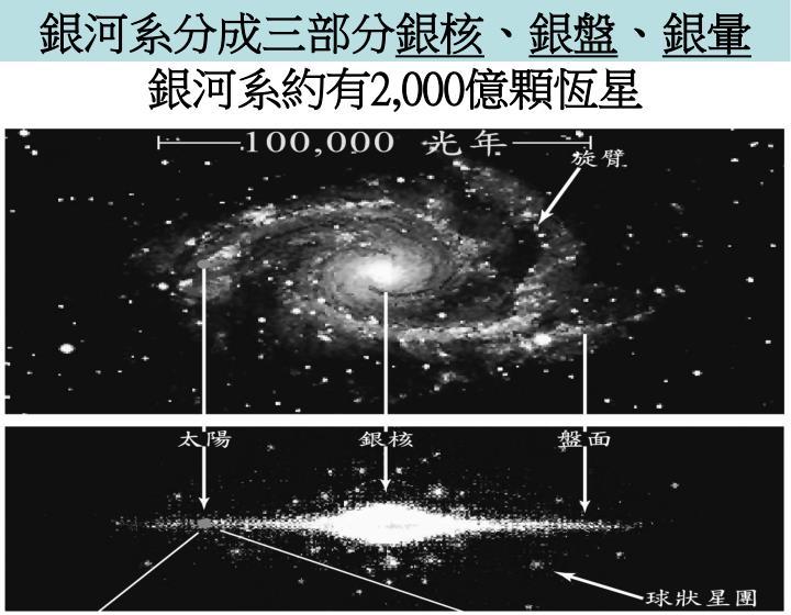 銀河系分成三部分