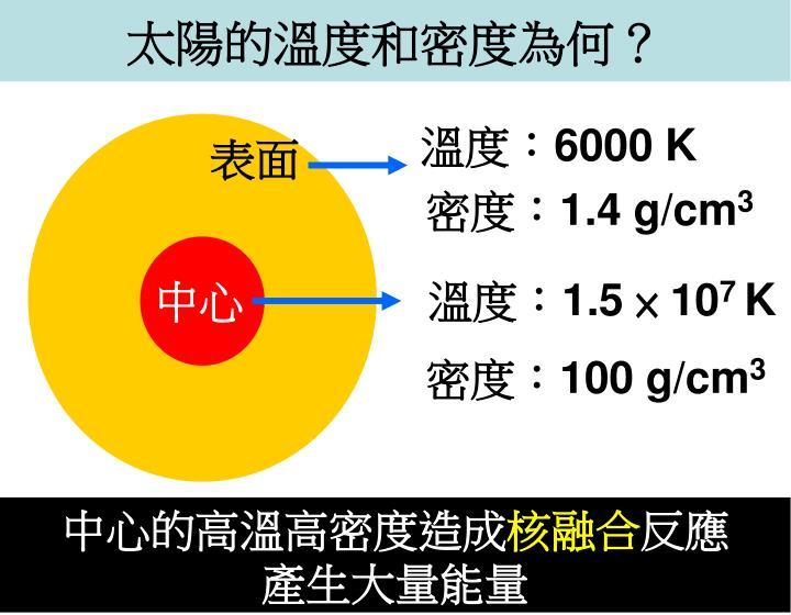 太陽的溫度和密度為何?