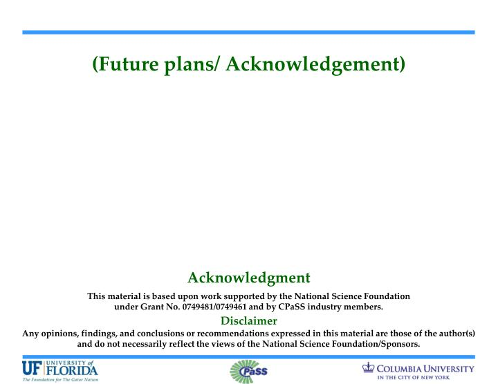 (Future plans/ Acknowledgement)