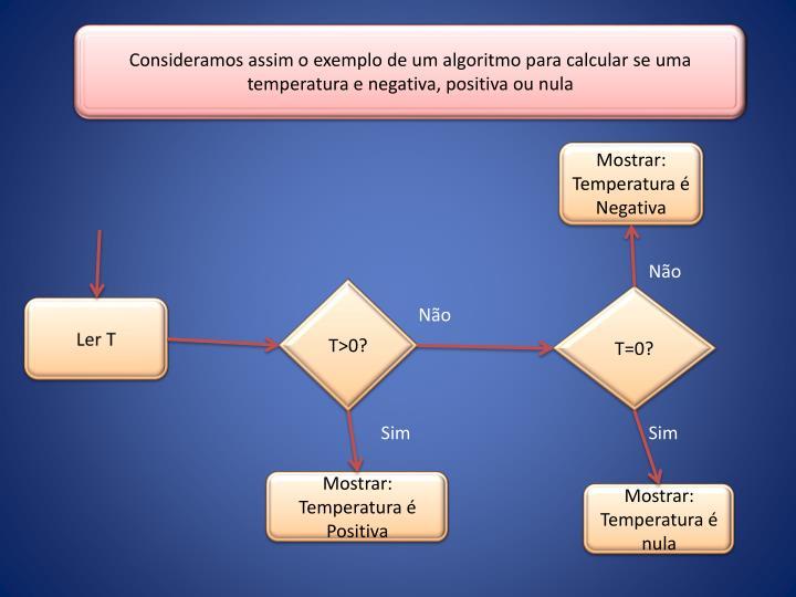 Consideramos assim o exemplo de um algoritmo para calcular se uma temperatura e negativa, positiva ou nula