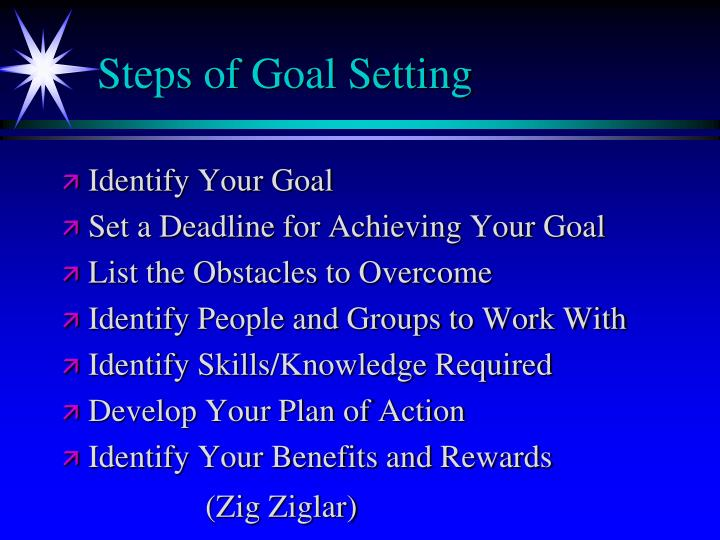 Steps of Goal Setting