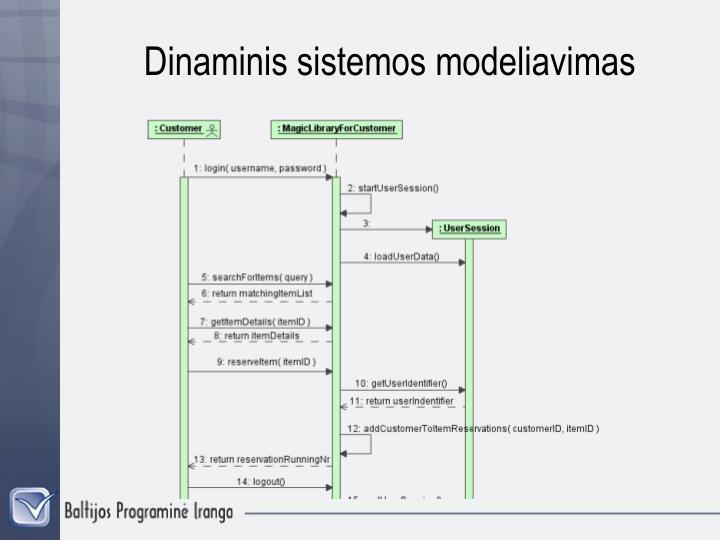 Dinaminis sistemos modeliavimas