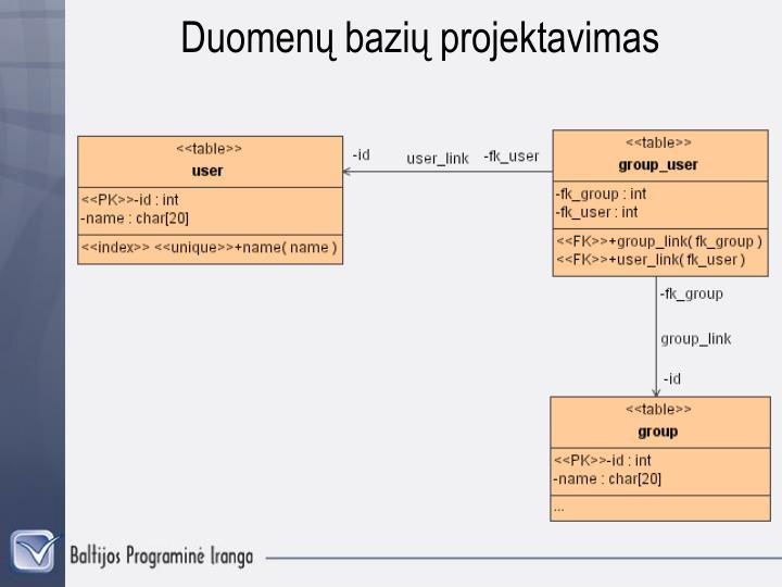 Duomenų bazių projektavimas