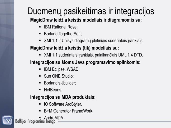 Duomenų pasikeitimas ir integracijos