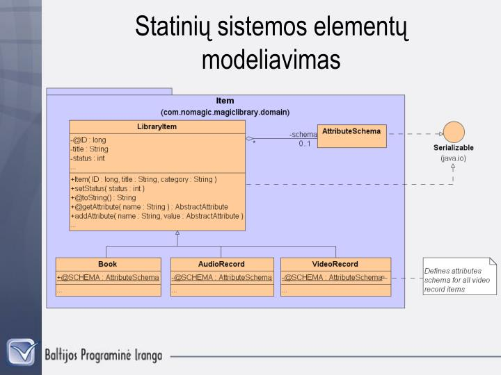 Statinių sistemos elementų modeliavimas