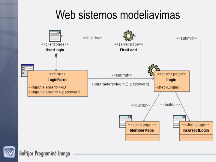 Web sistemos modeliavimas