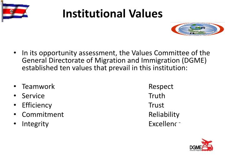 Institutional Values