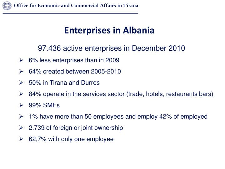 Enterprises in Albania