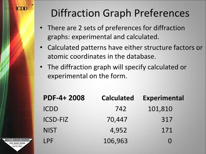 Diffraction Graph Preferences
