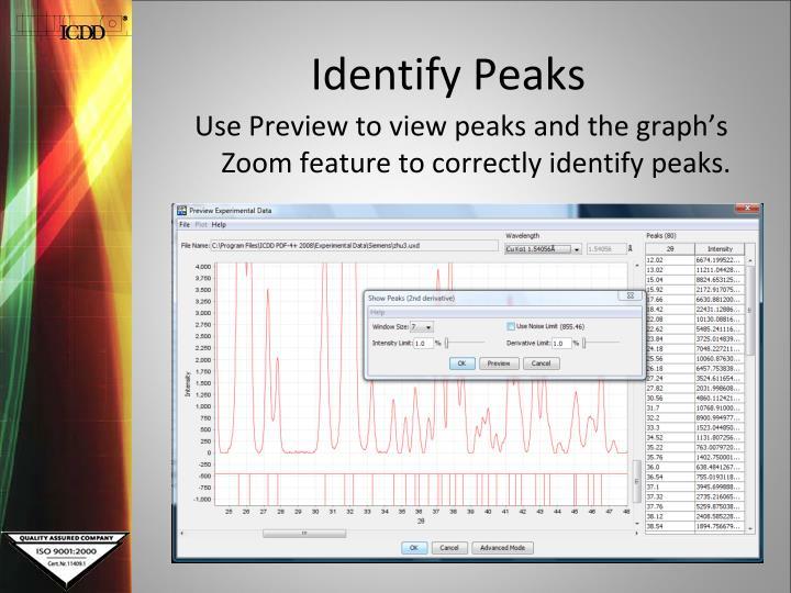 Identify Peaks