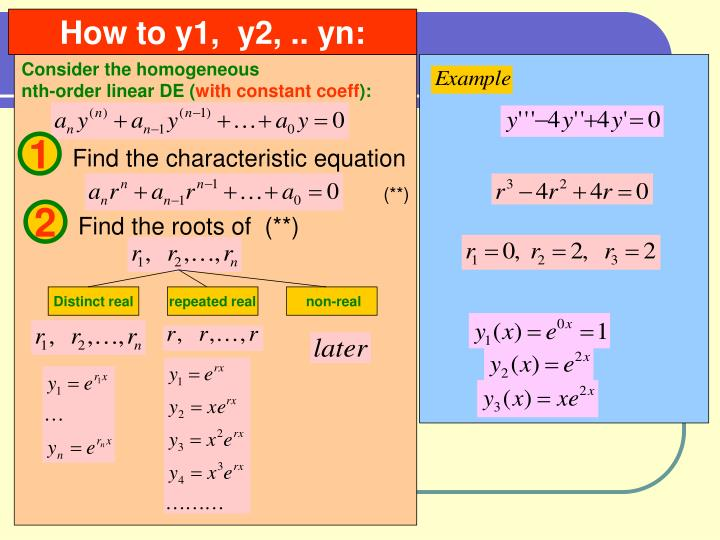 How to y1,  y2, .. yn: