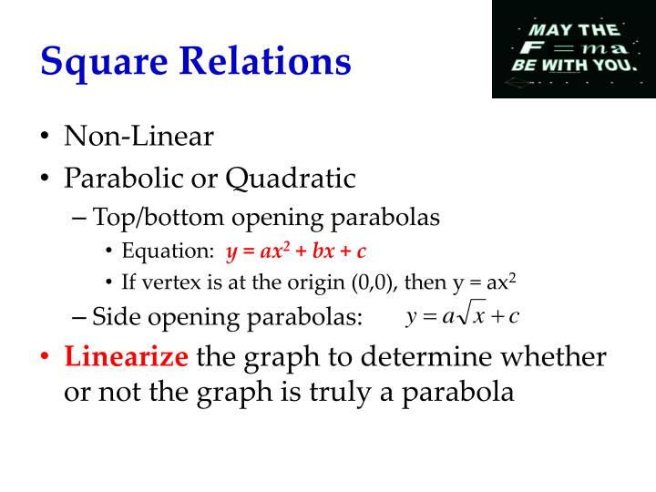 Square Relations