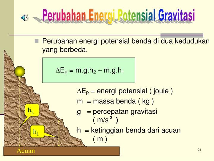 Perubahan Energi Potensial Gravitasi