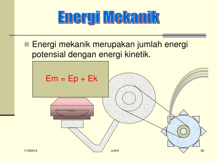 Energi Mekanik