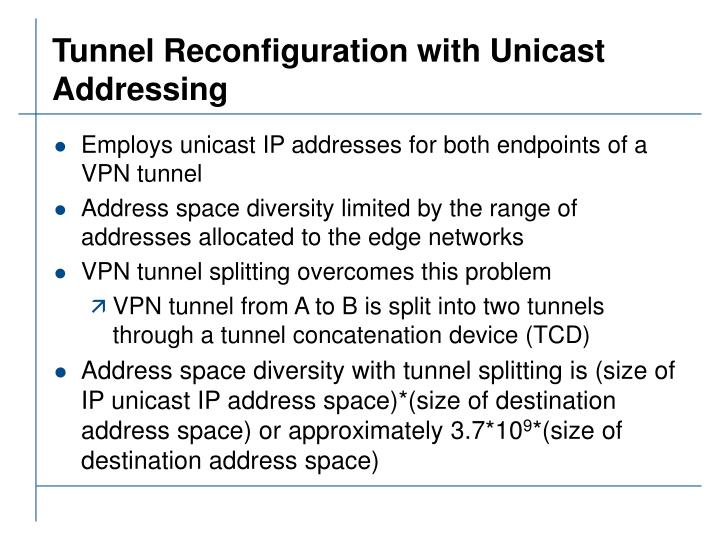Tunnel Reconfiguration with Unicast Addressing