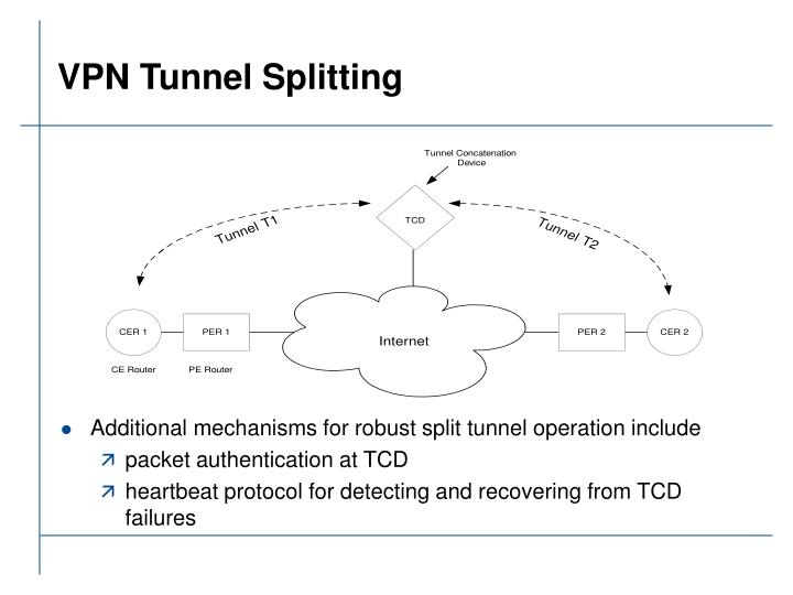 VPN Tunnel Splitting