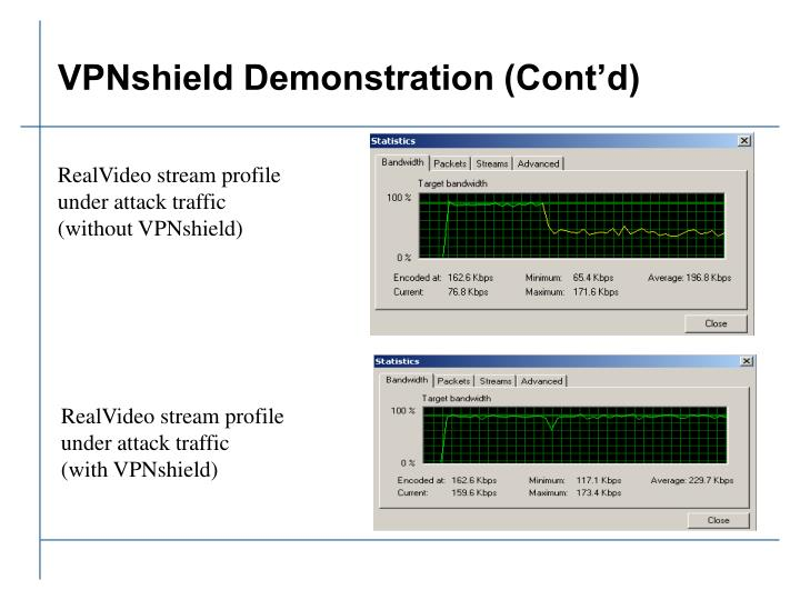 VPNshield Demonstration (Cont'd)