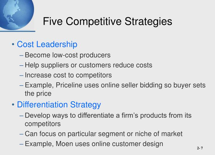 Five Competitive Strategies