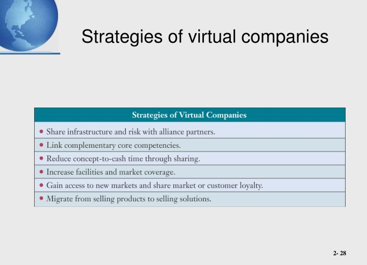 Strategies of virtual companies