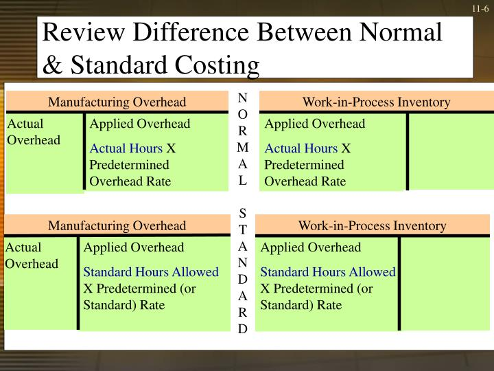 """differences between standard costing and kaizen costing """"standard costing of hotel  there are numerous differences between management  this kaizen costing not include only continuous."""