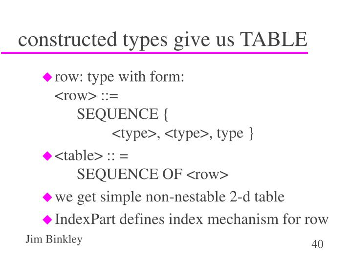 constructed types give us TABLE