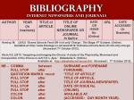 bibliography internet newspapers and journals