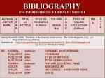 bibliography online resources e library moodle