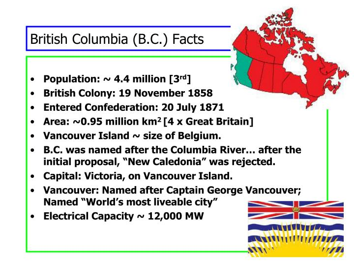 British Columbia (B.C.) Facts