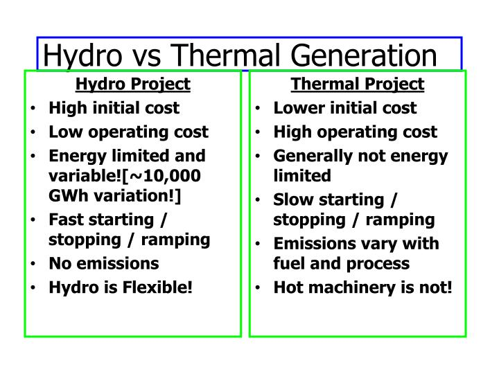 Hydro Project