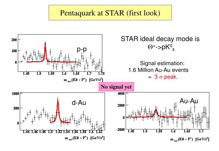 Pentaquark at STAR (first look)