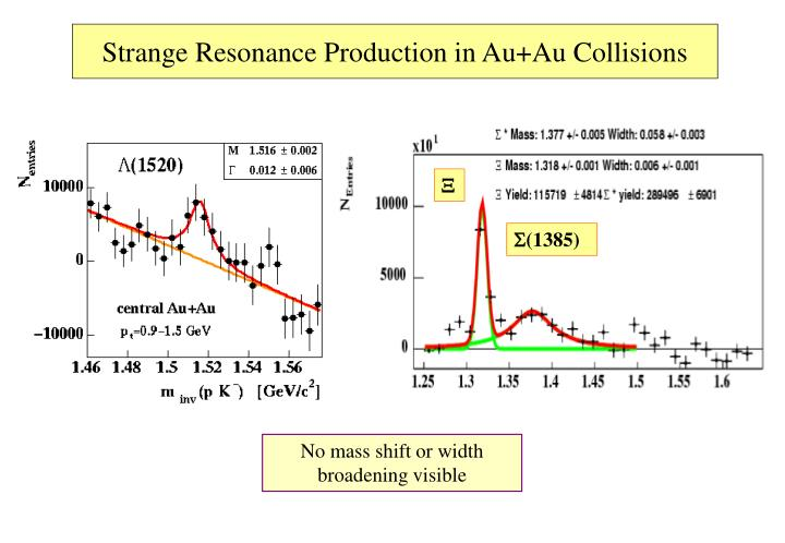 Strange Resonance Production in Au+Au Collisions
