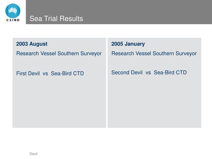 Sea Trial Results