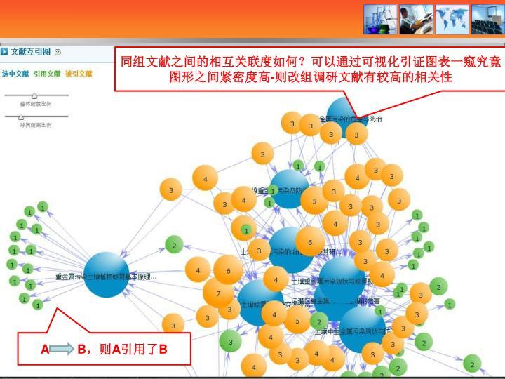 同组文献之间的相互关联度如何?可以通过可视化引证图表一窥究竟