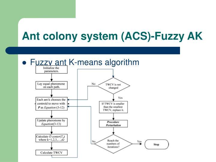 Ant colony system (ACS)-Fuzzy AK