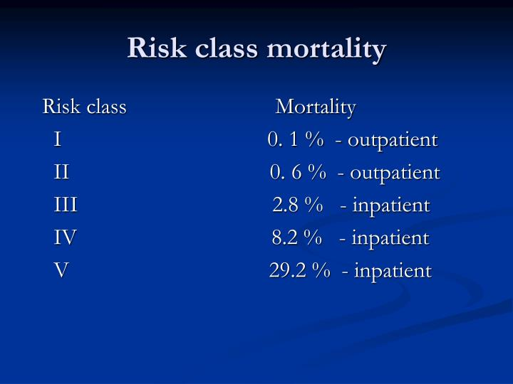 Risk class mortality