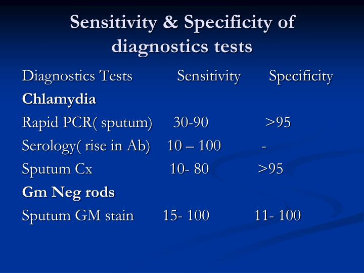 Sensitivity & Specificity of diagnostics tests