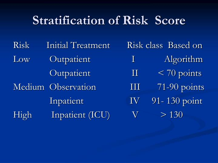 Stratification of Risk  Score