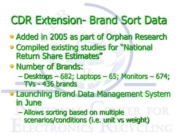 CDR Extension- Brand Sort Data